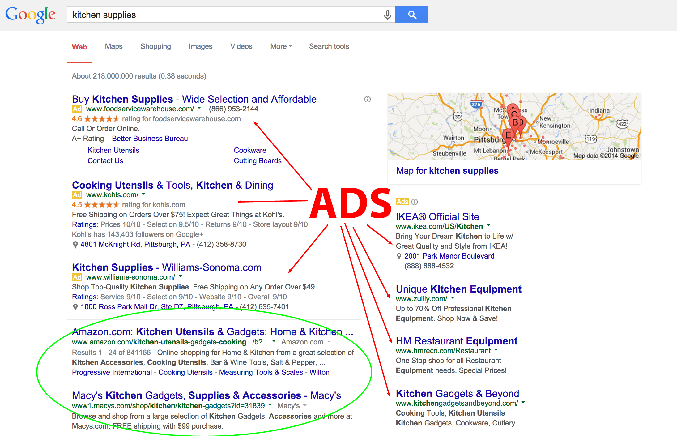 Showing how non-social searches pull up a great deal of ads