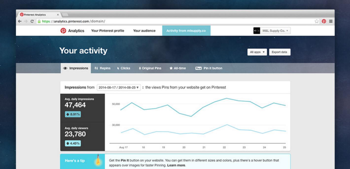 Pinterest Analytics: Using Your Pinterest Website Activity