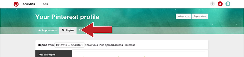 Pinterest Repins in Analytics Call Out